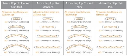 Azure – Pop Up Display